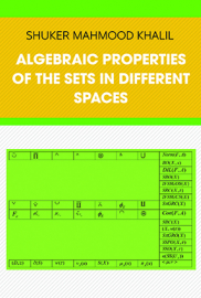 Algebraic Properties  Of The Sets In Different  Spaces
