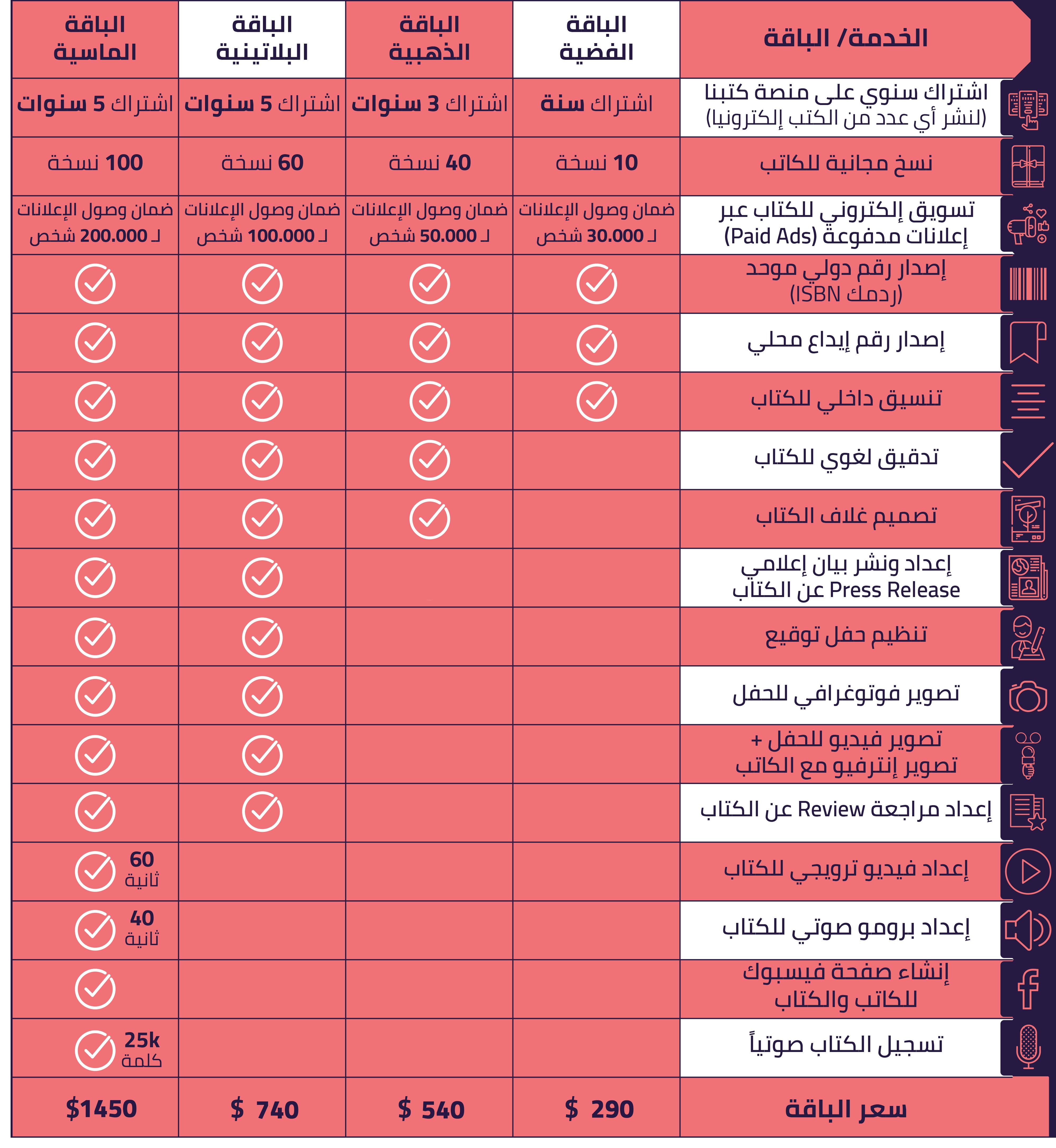 كتبنا: أول منصة نشر شخصي في العالم العربي | المزيد عن خدمة الطباعة ...